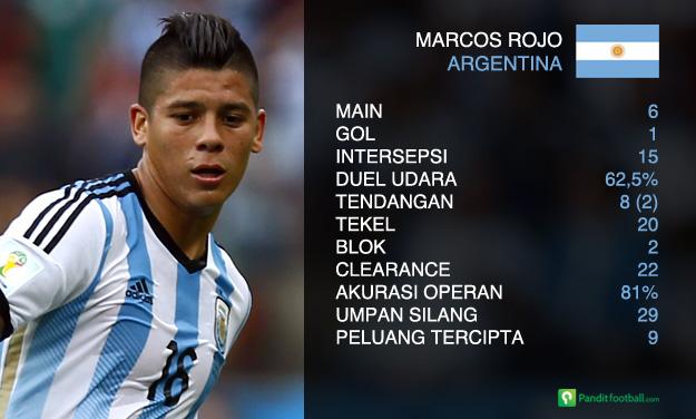 Marcos-Rojo-Argentina