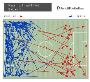 post-match-1-3rd-persibjap_360