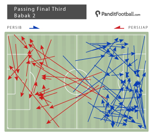 post-match-2-3rd-persibjap_360