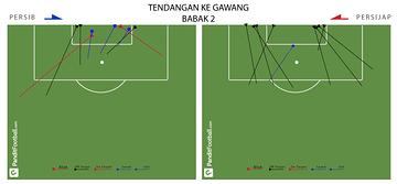 post-match-shots-persibjap-babak-2_360
