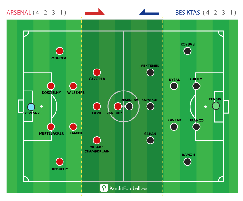 squad-AFC-BES