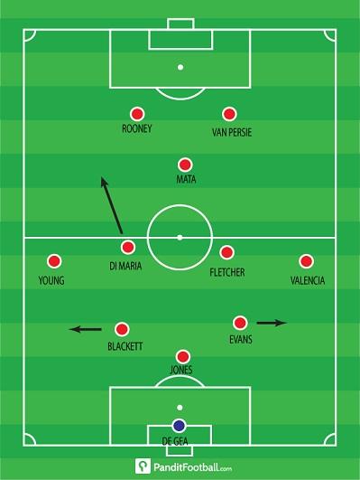 Burnley vs Manchester United Line Up