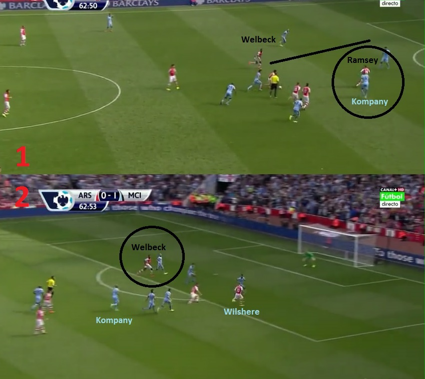 Pandit 1 gol Arsenal