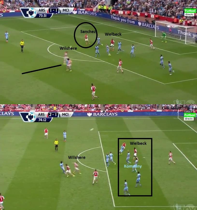 Pandit 2 Gol Arsenal