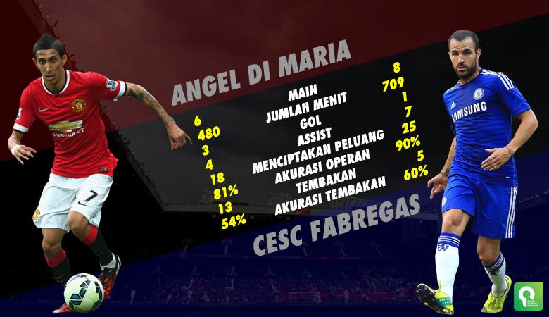 Pandit_Di_Maria_vs_Fabregas