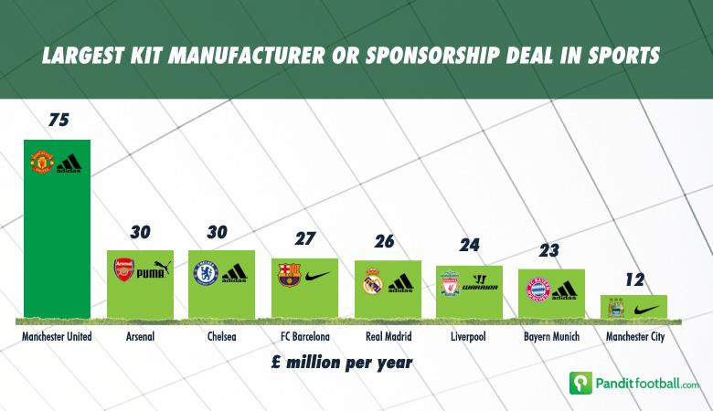 2015_kit_deals