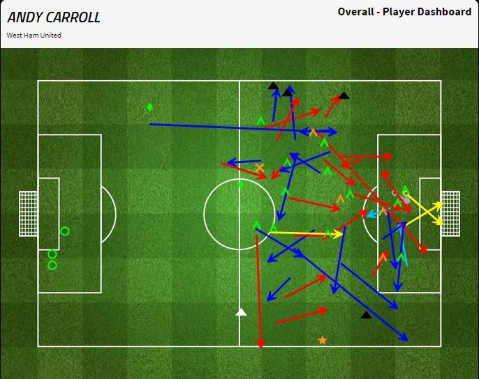 CARROLLLLLLLL