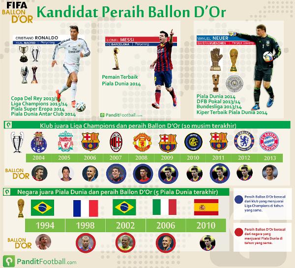 Ballon Dor_