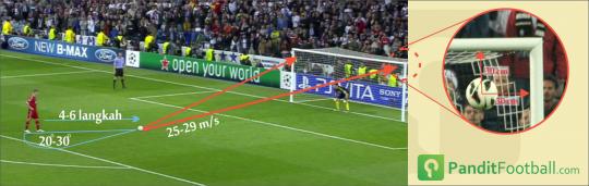 infografis_penalti