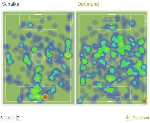 Heatmap Schalke dan Dortmund di babak kedua dalam Revierderby edisi pertama musim ini.