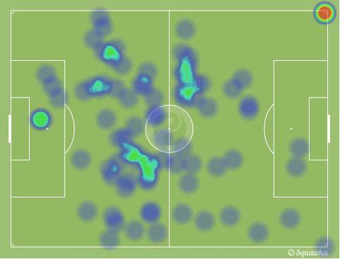 Heatmap Rooney