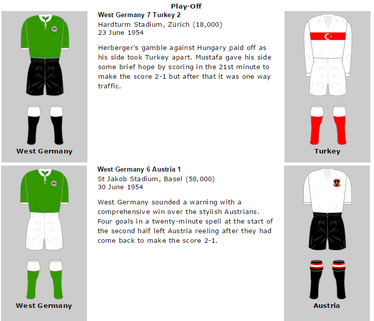 Kostum tandang Jerman di Piala Dunia 1954.