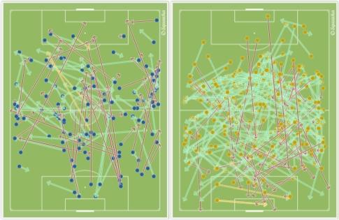 Chalkboard umpan babak kedua Schalke dan Dortmund di Revierderby edisi pertama musim ini.
