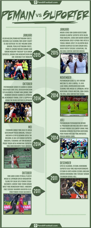 UPPP Football violence copy