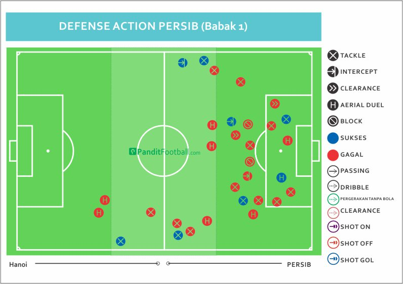 defense action persib babak 1