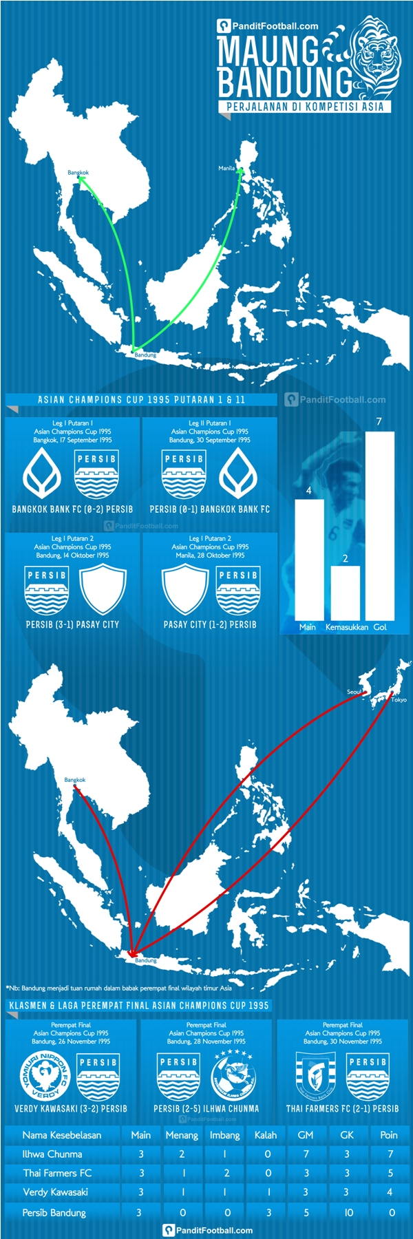 persib goes to asia copy