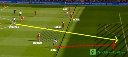 Proses gol Juan Mata dan celah yang tercipta antara bek tengah dan bek sayap Liverpool