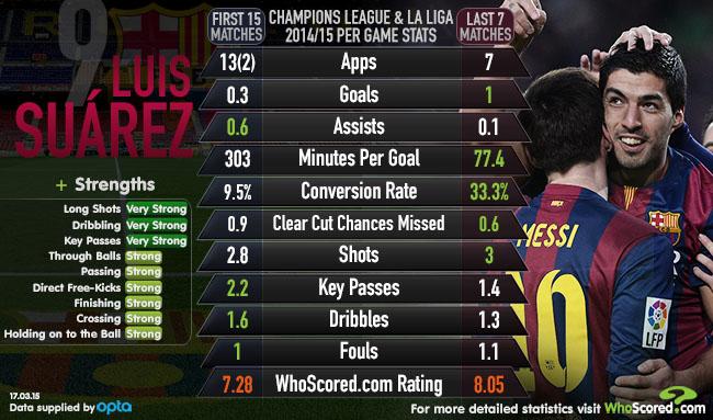 2015-3-Suarez111