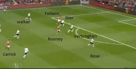 Fellaini Goal