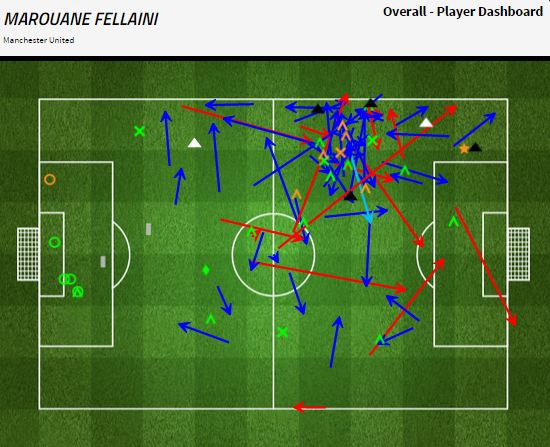 Fellaini_vs_Liverpool_2015.03