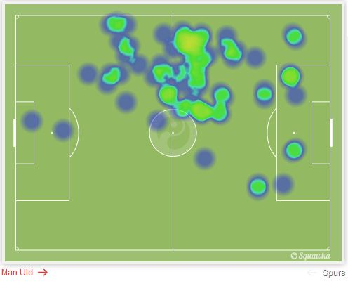 Heat map fellaini