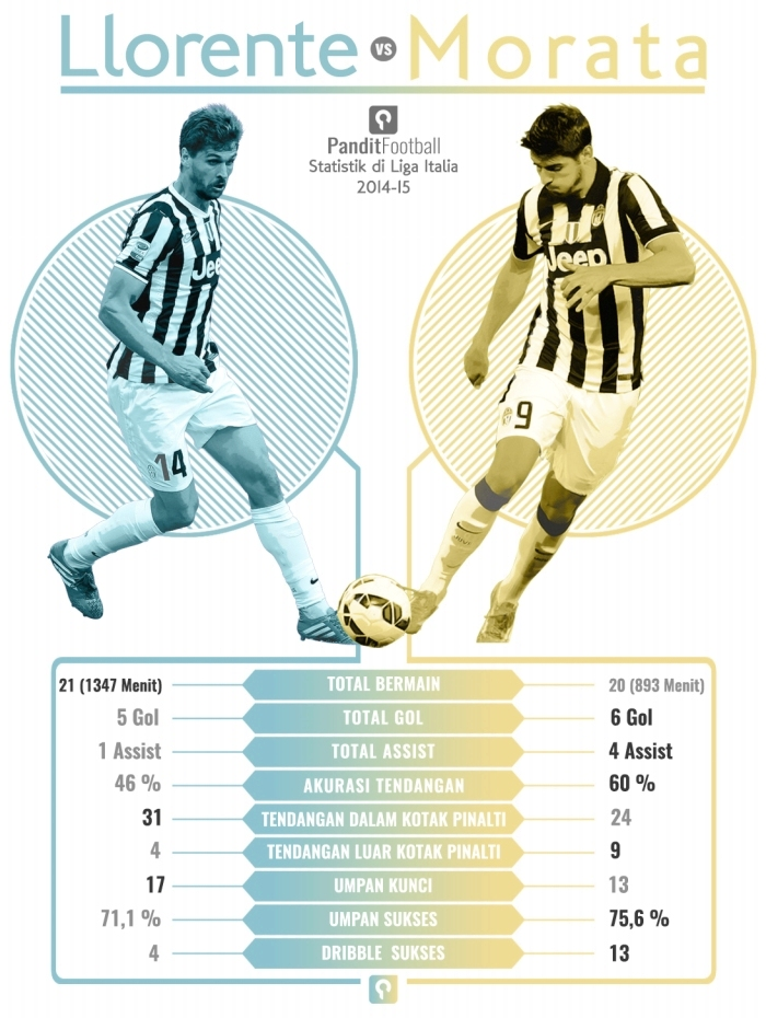 Llorente vs Morata copy