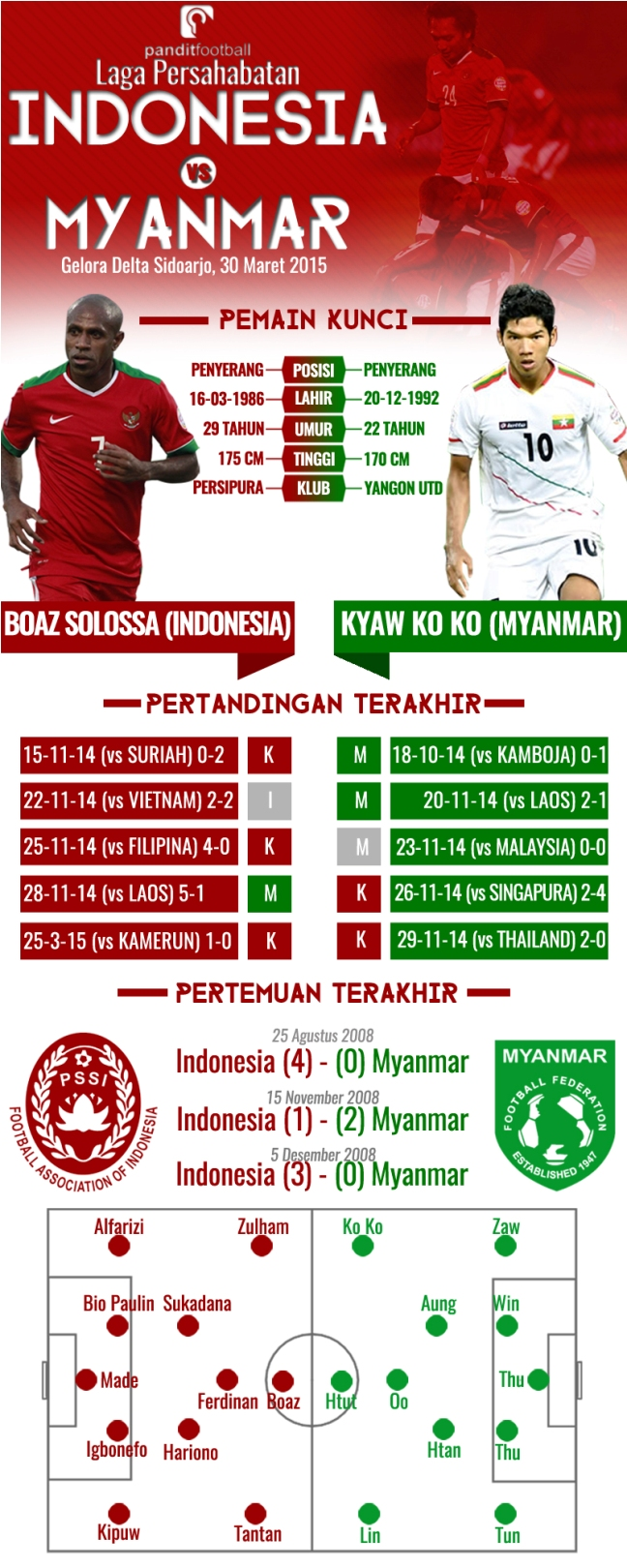 Preview Timnas vs Myanmar copy