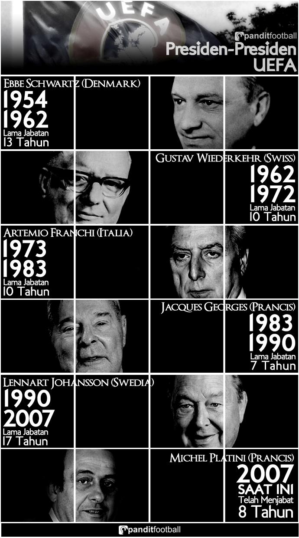 UEFA Presidency copy