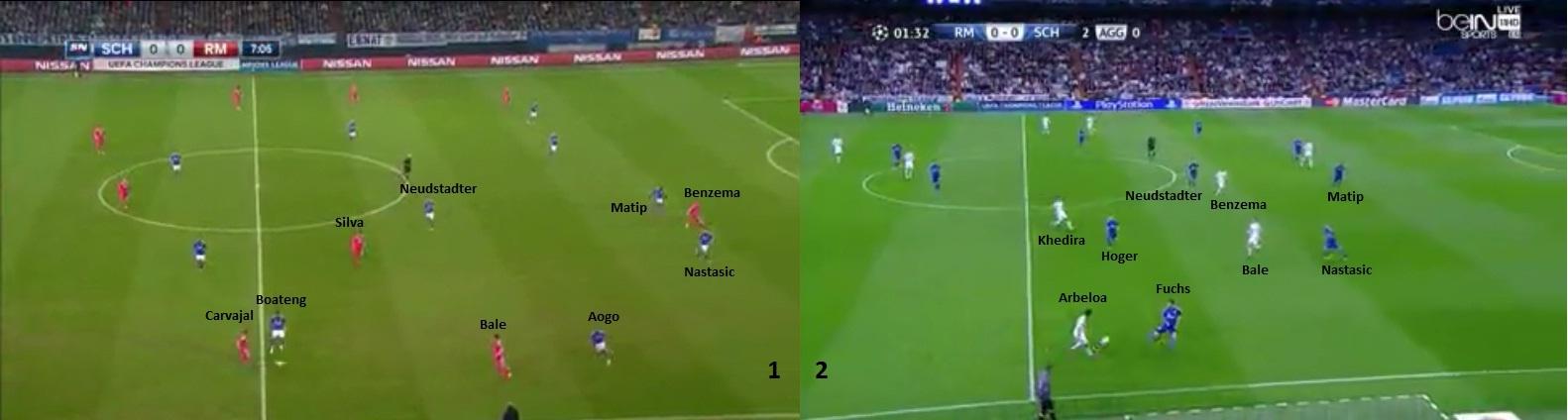 Perubahan skema bertahan Schalke, leg pertama (kiri) dan leg kedua (kanan).