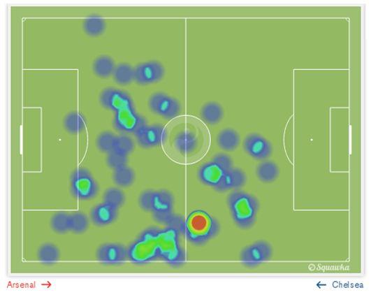Heat map Eden Hazard - sumber: Squawka