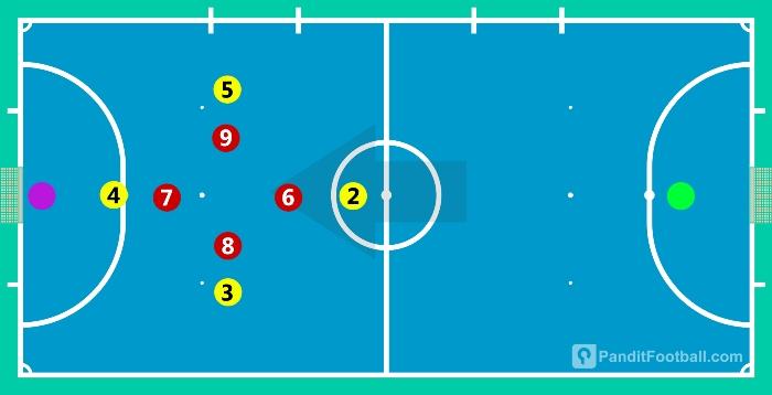 Futsal_Bertahan_121