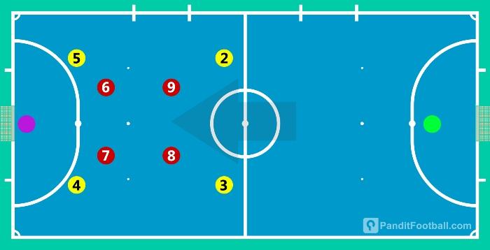Futsal_Bertahan_22