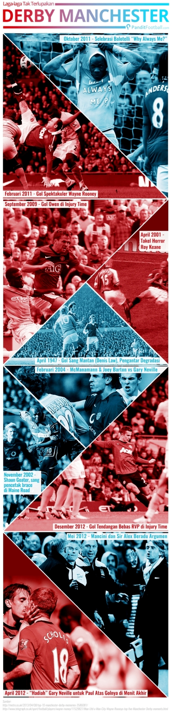 Laga-laga tak terlupakan Derby Manchester copy