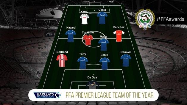 PFA-Premier-League-Team-of-the-Year