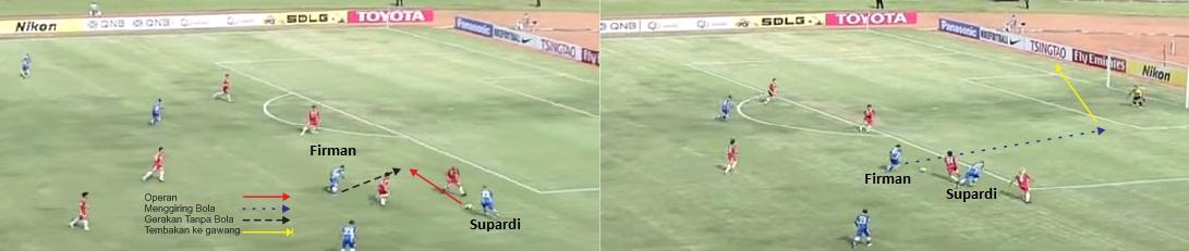 Peluang gagal Firman Utina saat menghadapi Lao FC