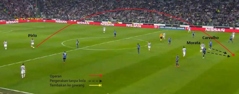 Satu-satunya umpan akurat Pirlo yang menjadi peluang bagi Juventus, berbuah tendangan penalti.