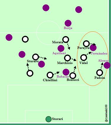Pressing Juventus di babak ke-2.
