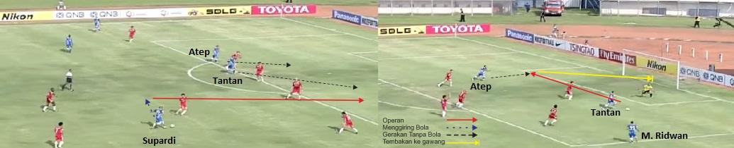 Kontribusi Tantan saat menghadapi Lao FC pada pertemuan pertama