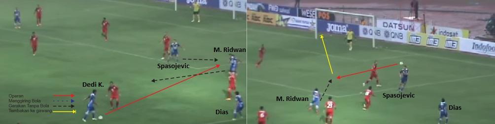 Skema gol Persib ke gawang Semen Padang