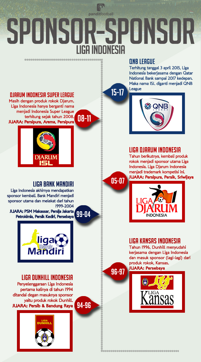 sponsor liga indonesia copy