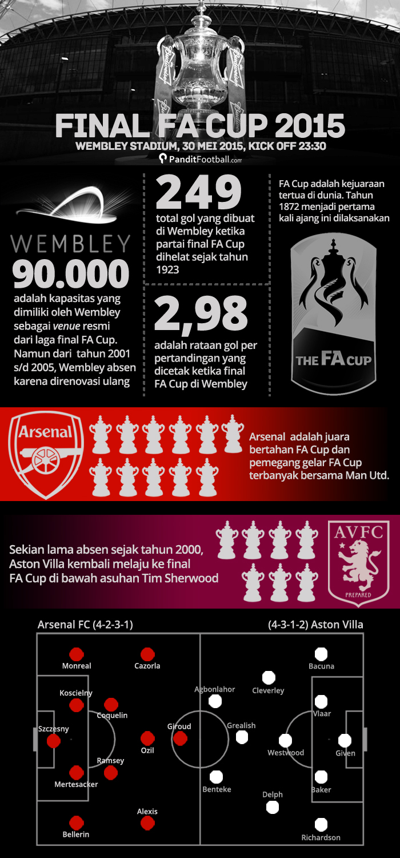 FA Cup copy