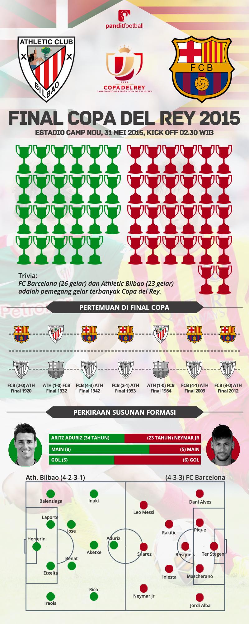 Final copa 2015 copy