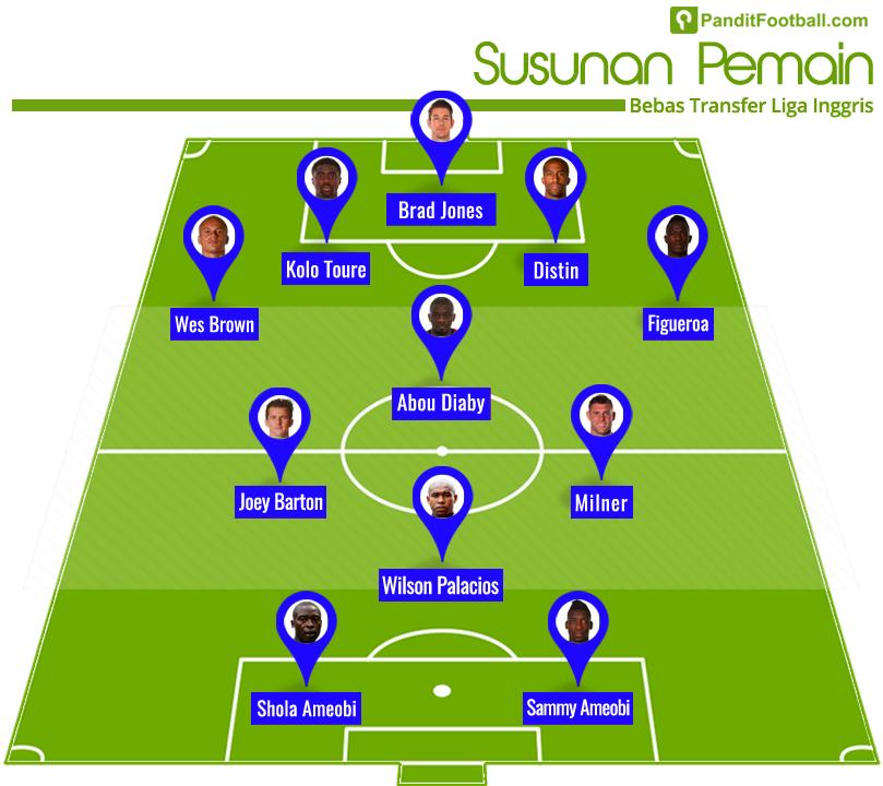 Susunan pemain bebas transfer (bag. 2 - tim biru)