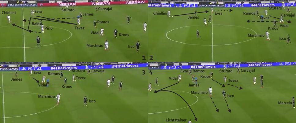 Evra-Tevez-Evra-Pirlo-Chiellini-Evra-Vidal-Pirlo-Lichtsteiner. Total 23 operan, bola masih milik Juventus.