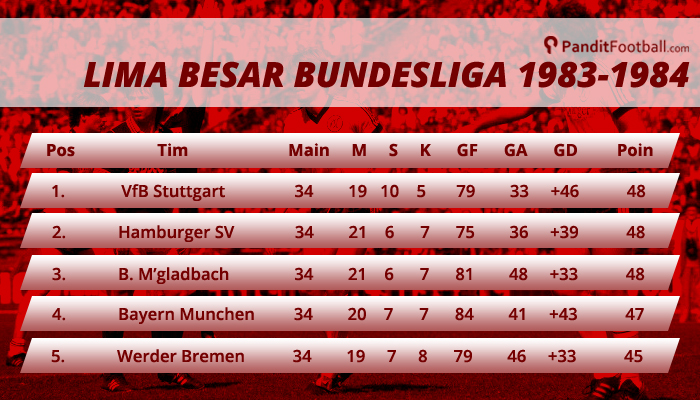 klasmen bundesliga 83-84 copy