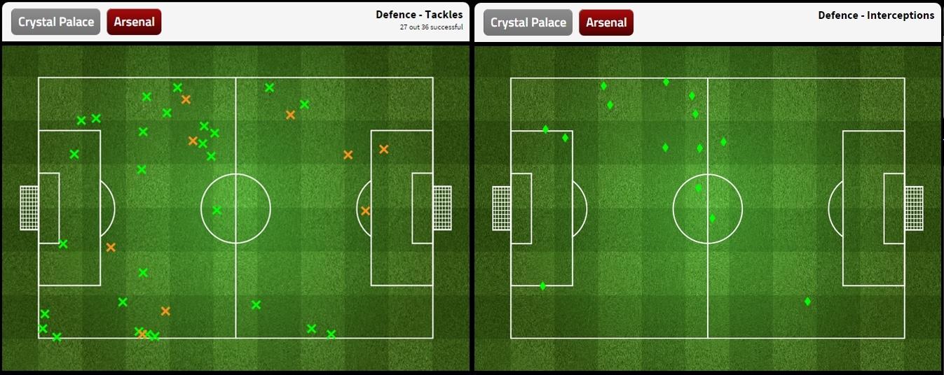 Defence Arsenal