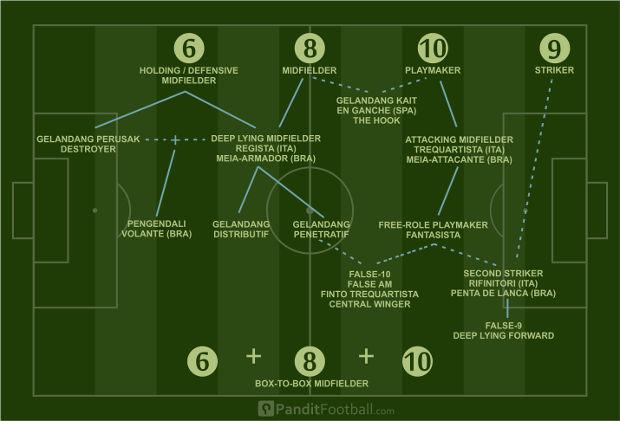 midfielder02