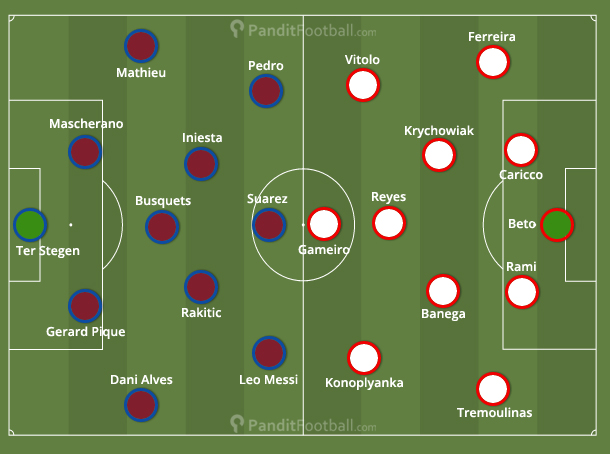 perkiraan Barca vs Sevilla