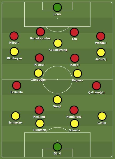 Dortmund v Leverkusen