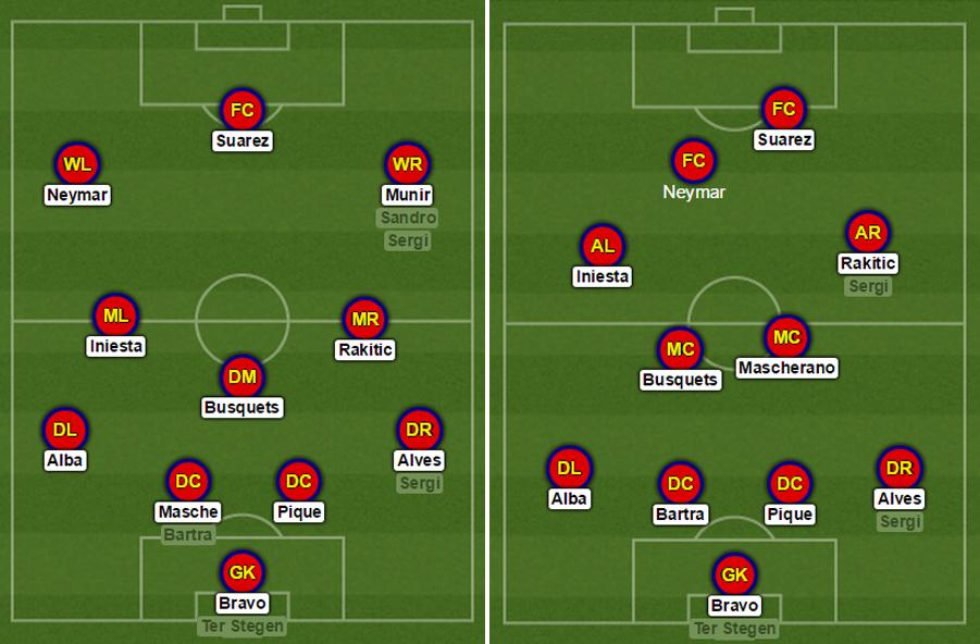 Prediksi susunan pemain dan formasi alternatif dari tim panditfootball.com